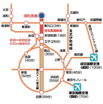アクセス 埼玉スタジアム2002